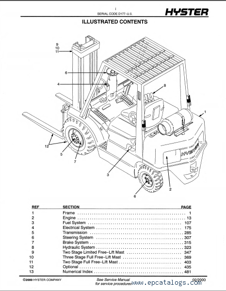hyster 50 forklift parts manual