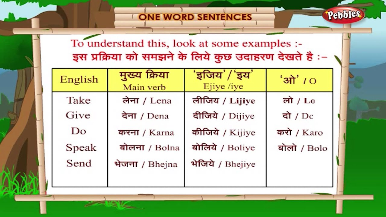 Vocabulary words with meaning and sentence in hindi pdf