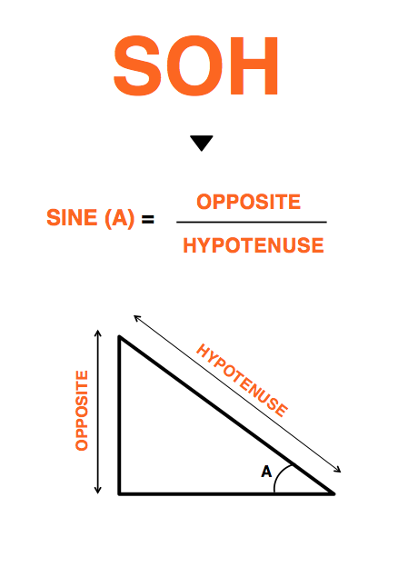 Opposite adjacent hypotenuse how to find
