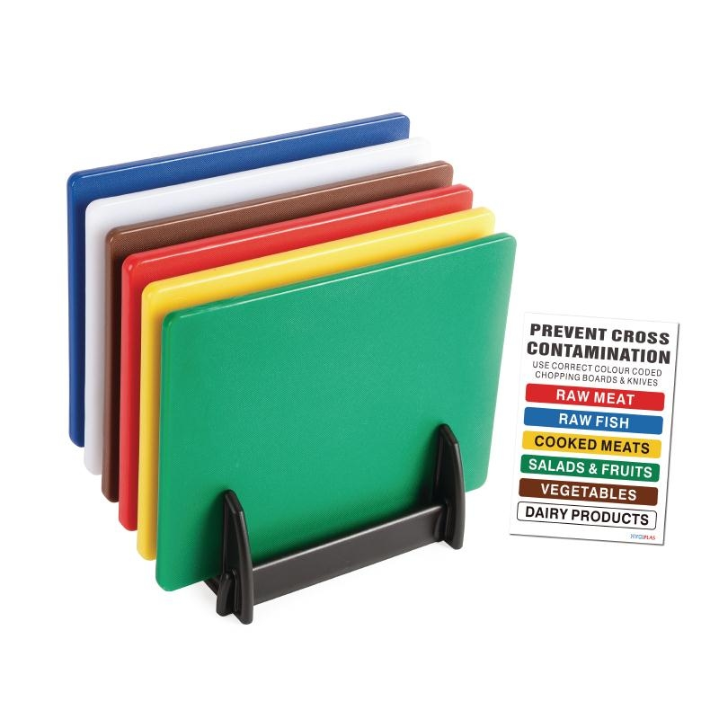 Coloured chopping boards guide australai